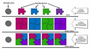 615px-Jigsaw_puzzle