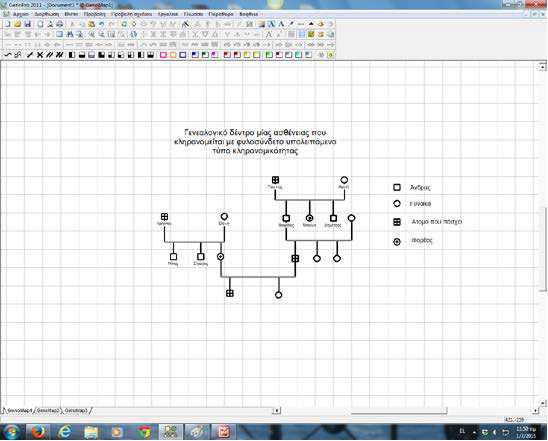 Κατασκευή γενεαλογικού δέντρου με το σύστημα GenoPro