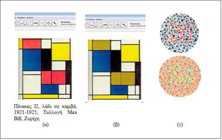 (α) Ο πίνακας του Mondrian, (β) όπως θα τον έβλεπε άτομο με αχρωματοψία και (γ) δοκιμασία Ishihara