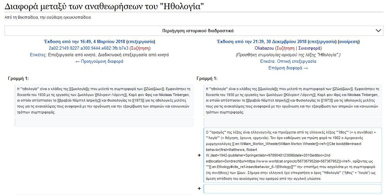 Wiki ορισμού δωρεάν online χρονολογικά σχόλια 2013