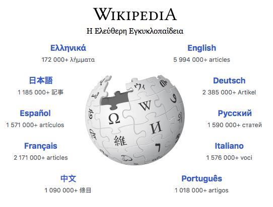 Γνωριμία με το Wiki